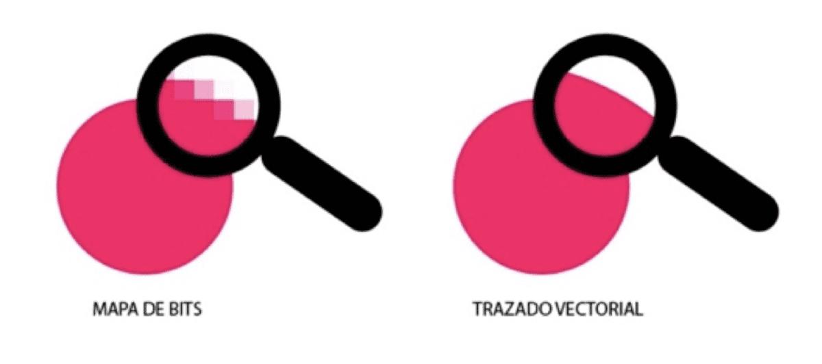 imagenes vectoriales y mapa de bits